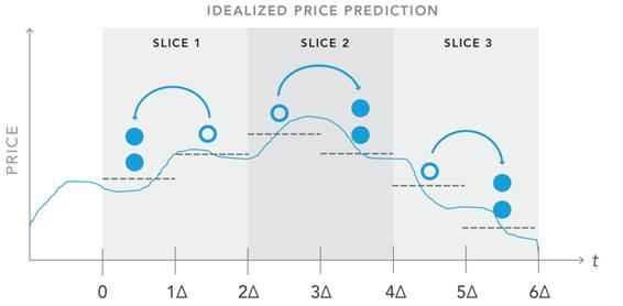 price_pred1